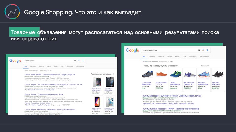 С поисковиком да по магазинам: разбираемся, что такое Google Shopping